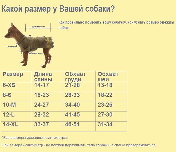 собак таблица на размеров одежды